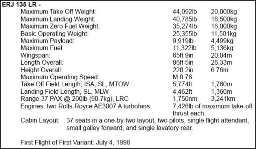 ERJ-135LR Specifications