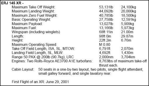 ERJ-145XR Specifications