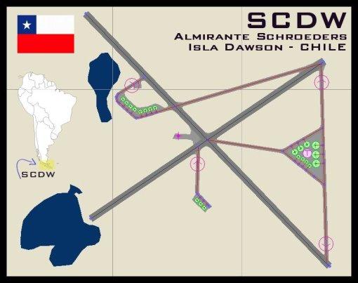 SCDW - Chile (AFCAD)