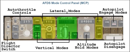 AFDS Mode Control Panel (MCP)
