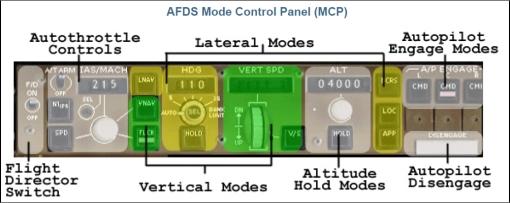AFDS Mode Control Panel (MCP)