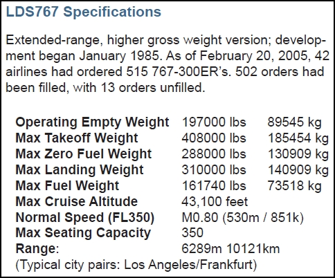 B767-300ER Specifications