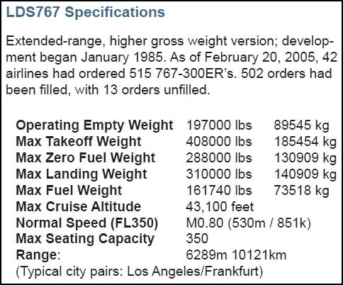 B767-300ER Specifications