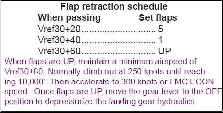 Flap Retraction Schedule