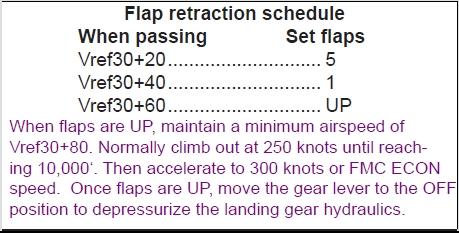 Flap Retraction Schedule