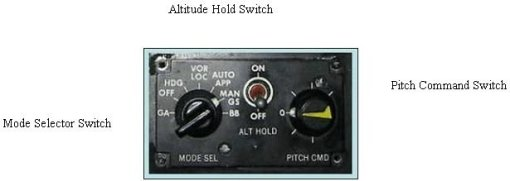 Figure 2 - Flight Director Control Panel