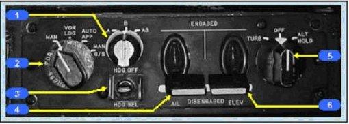 Figure 3 - Autopilot Panel